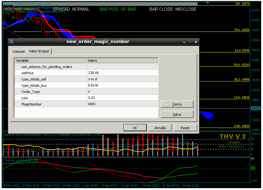 Script close all forex - How do close all orders