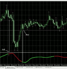 Forex auto trend forecaster