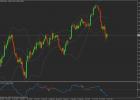 Momentum Divergence mtf alerts